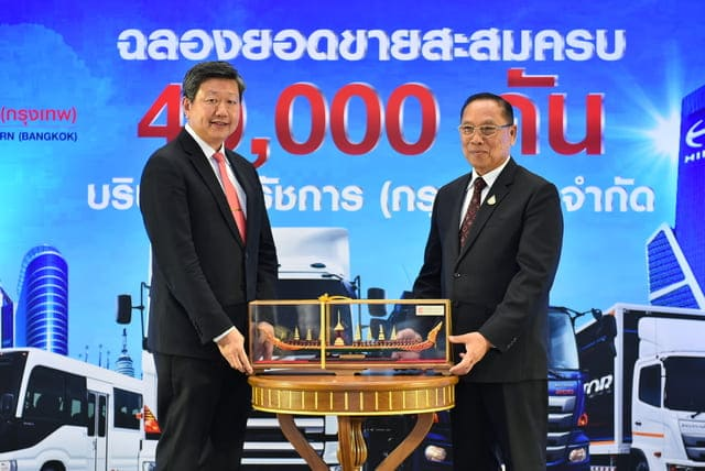 sales of 40 thousand cars - (15)