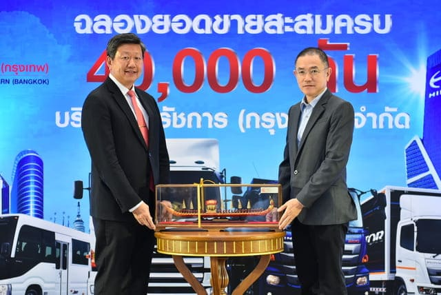 sales of 40 thousand cars - (17)