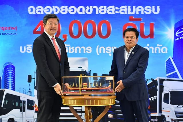 sales of 40 thousand cars - (18)
